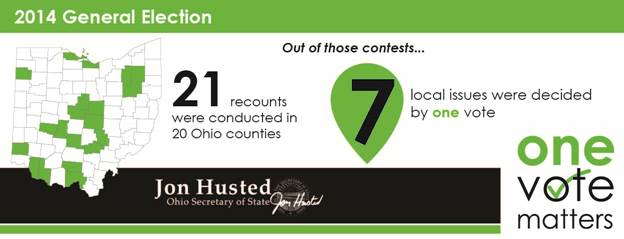 Ohio - One Vote Matters