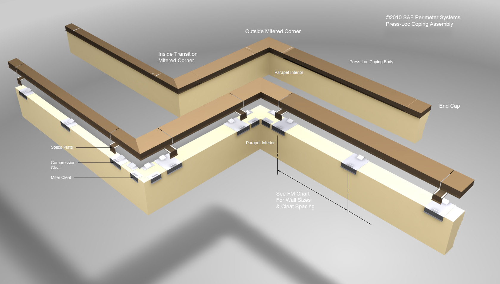 Commercial Building Coping Saf Perimeter Systems Saf