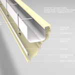 extruded-gutter-250f