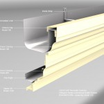 extruded-gutter-120g