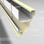 extruded-gutter-150f
