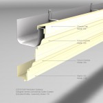 extruded-gutter-110g