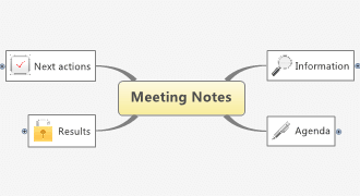 Meeting_Notes