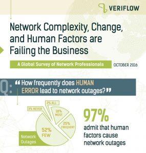 survey-infographic-copy