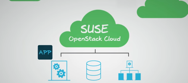 SUSE OpenStack Cloud Combines OpenStack with Private Cloud for Best of Both Worlds - YourDailyTech
