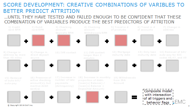 Figure 3 Identifying Variables and Metrics that ARE Better Predictors