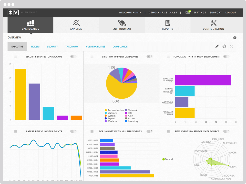 AlientVault: You can set up and see your data in USM Anywhere in less than an hour