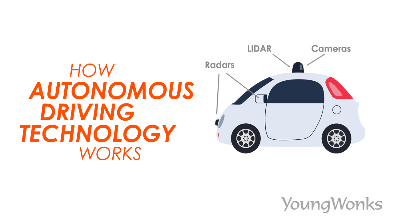 How autonomous driving technology works lead