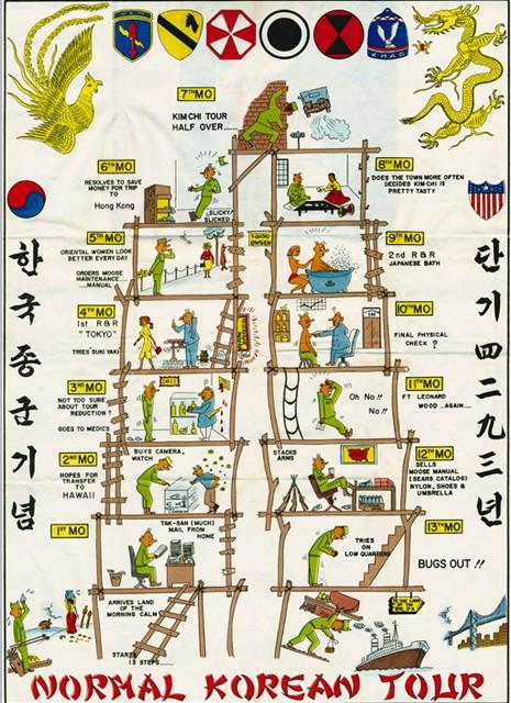 1960-koreaTourGuide