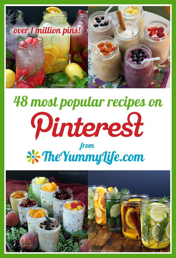 popular recipes