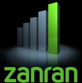 Zanran
