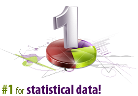 #1 for statistical data
