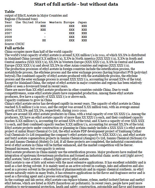 US ethyl acetate production