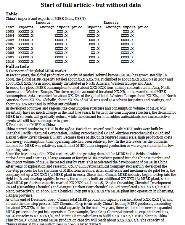 China methyl isobutyl ketone imports and exports