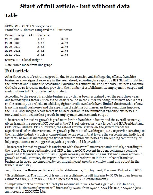 Franchise business economic output, USA