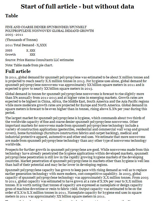 Spunbonded/spunmelt polypropylene demand