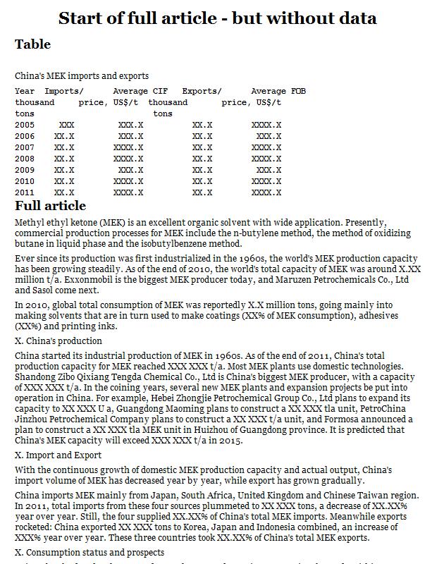 China MEK imports & exports
