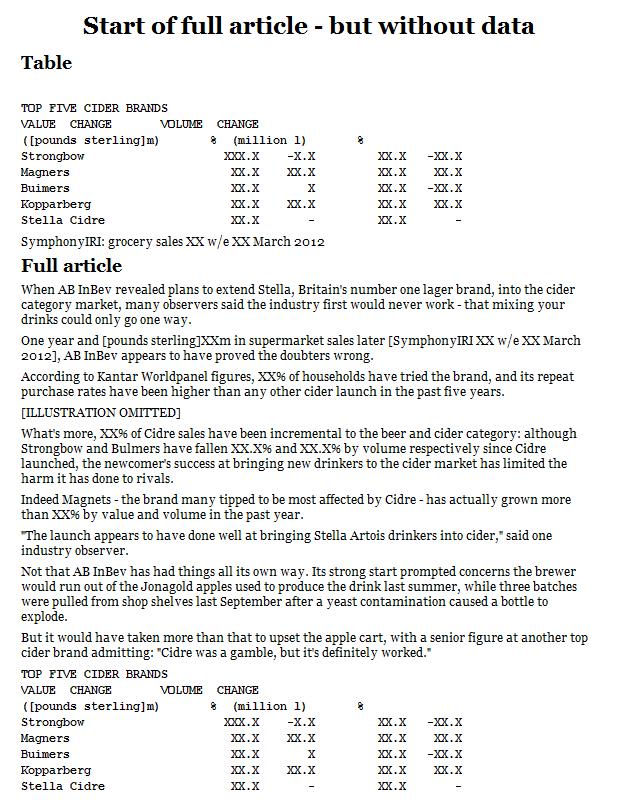Revenues of UK cider brands