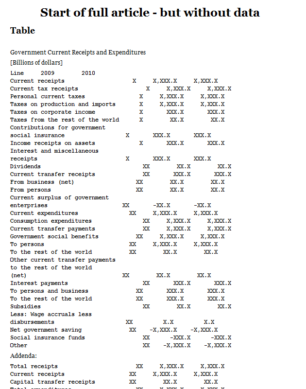US government current receipts and expenditures by category