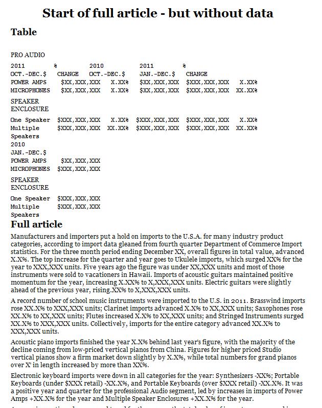 US audio equipment market