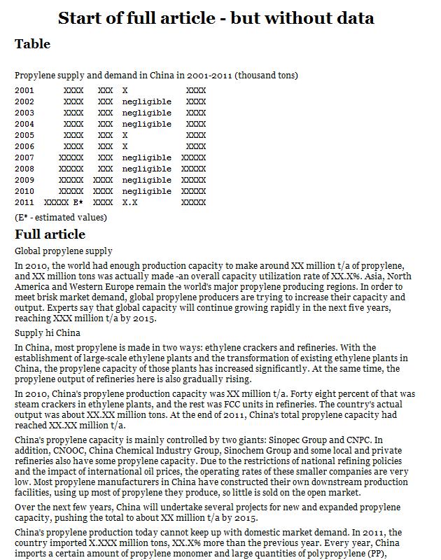 China propylene supply and demand