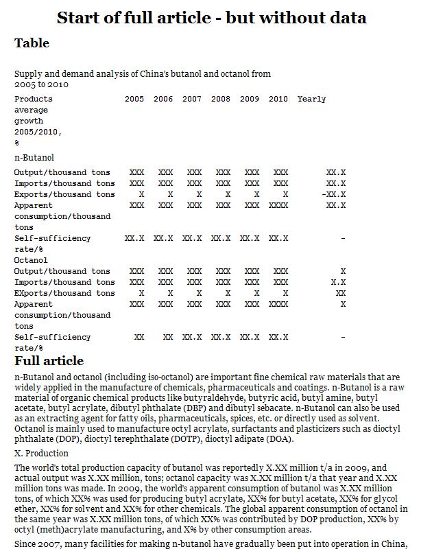 China butanol and octanol production