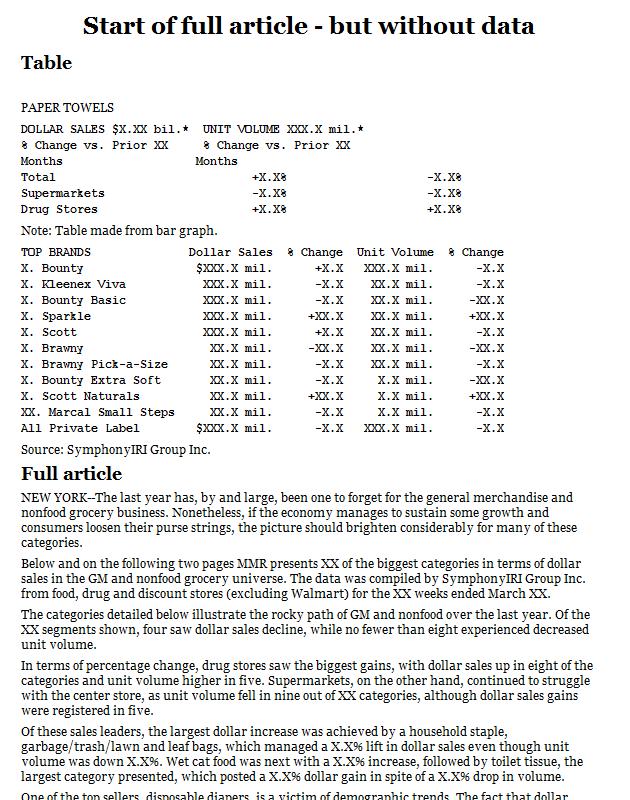 Retail value of top paper towel brands