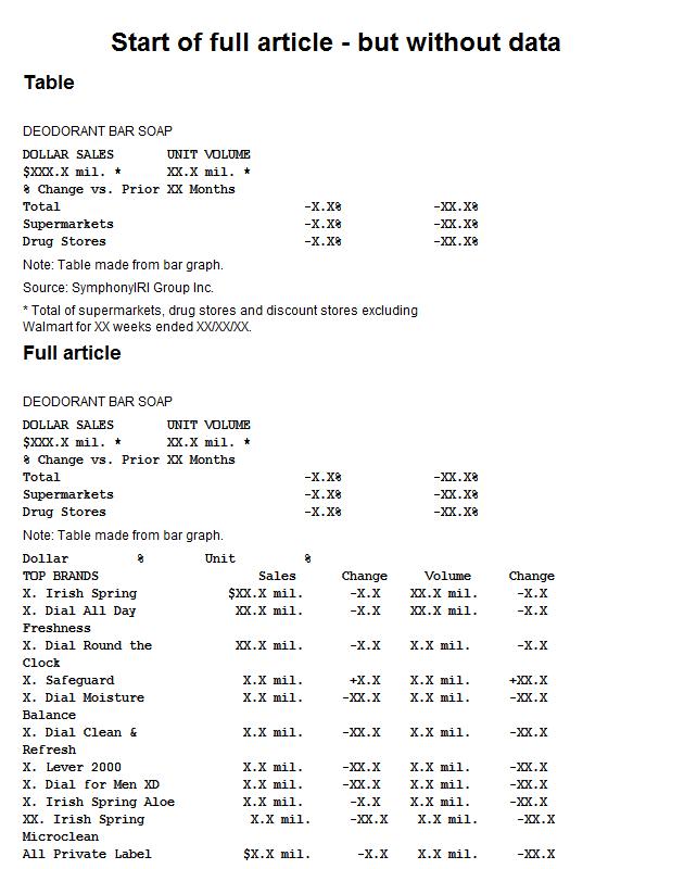US retail sales of deodorant bar soaps