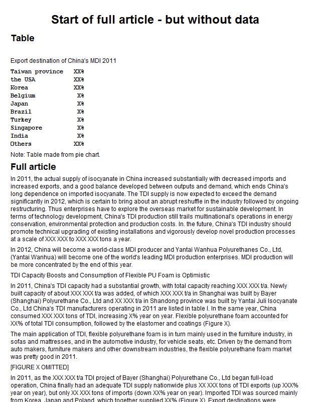 Chinese exports of methylene diphenyl diisocyanate (MDI)