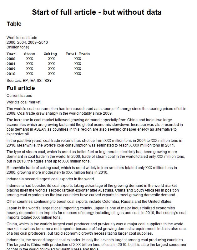 Global coal trade