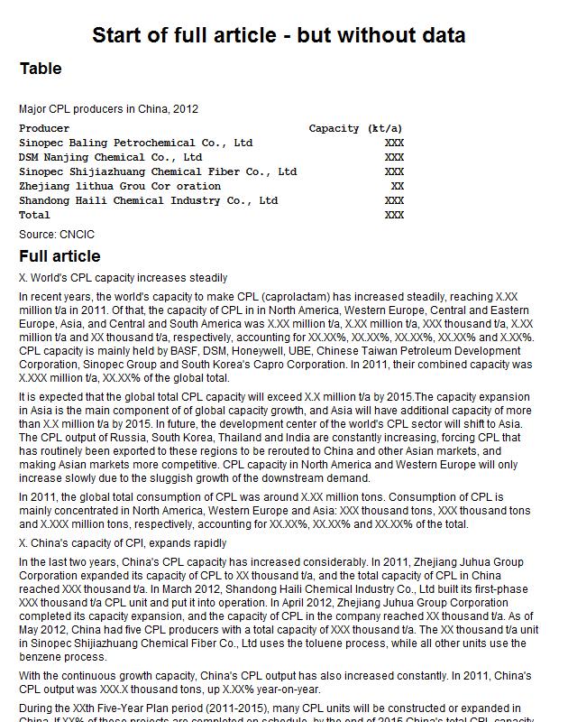 Capacities of Chinese caprolactam producers