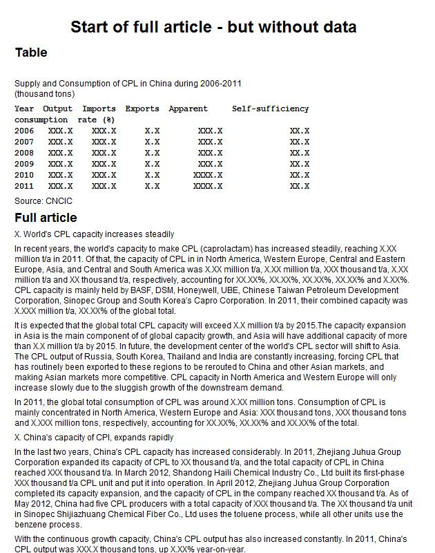 Chinese caprolactam (CPL) production, imports, exports, and consumption