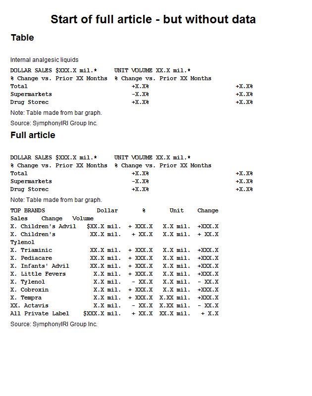 US retail sales of liquid internal analgesics
