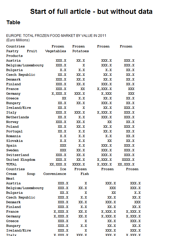 Europe frozen food market size by country