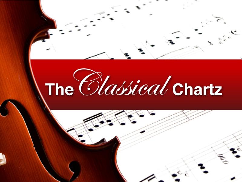 classic music radio