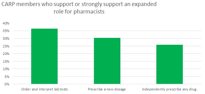 pharma9