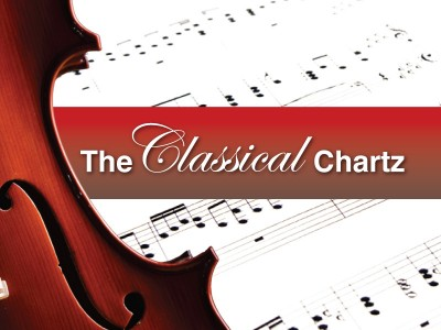 The Classical Chartz