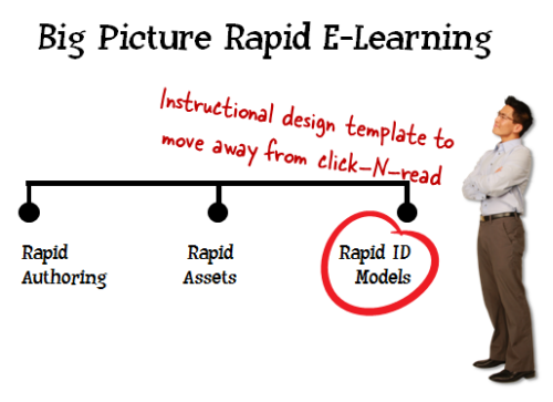 The Rapid E-Learning Blog - rapid instructional design models help you build good courses quickly