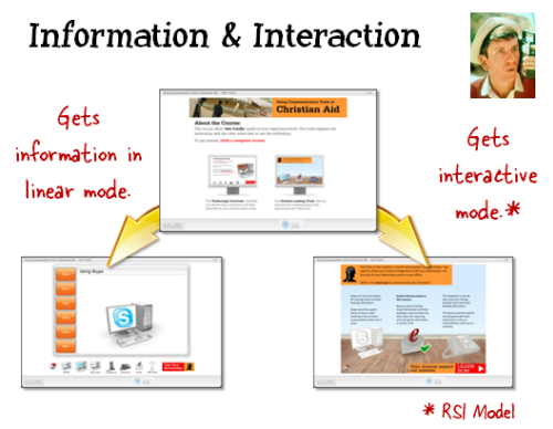 The Rapid E-Learning Blog - combining two rapid instructional desing models to quickly build an elearning course