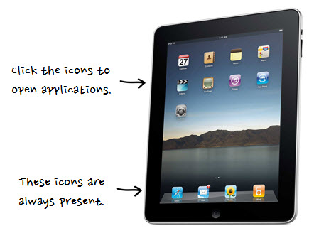 The Rapid E-Learning Blog - ipad overview