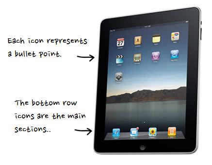 The Rapid E-Learning Blog - iPad inspiration