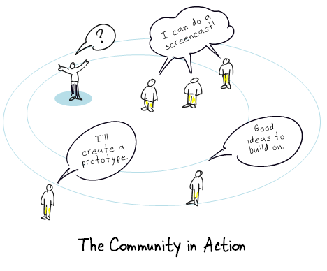 The Rapid E-Learning Blog - the elearning community in action