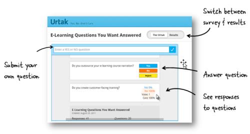 The Rapid E-Learning Blog - example of Urtak