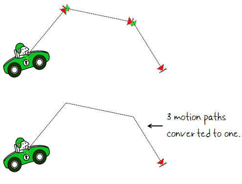 The Rapid E-Learning Blog - motion path consolidated