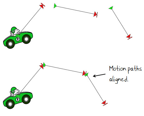 The Rapid E-Learning Blog - motion path aligned