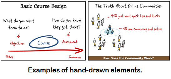 The Rapid E-Learning Blog - examples of hand-drawn graphics in elearning