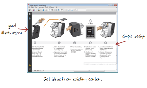 The Rapid E-Learning Blog - example of inspiring elements for Keurig brewer manual