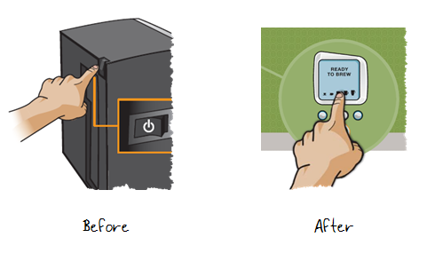The Rapid E-Learning Blog - before and after use of illustrations in the elearning course