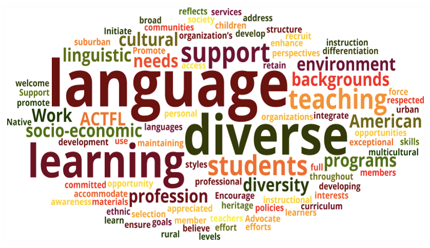 Engaging All Language Learners Actfl