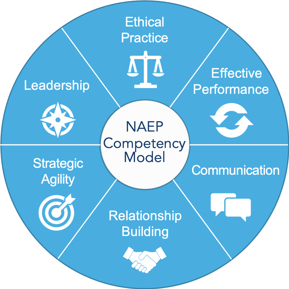 NAEp Competency Model